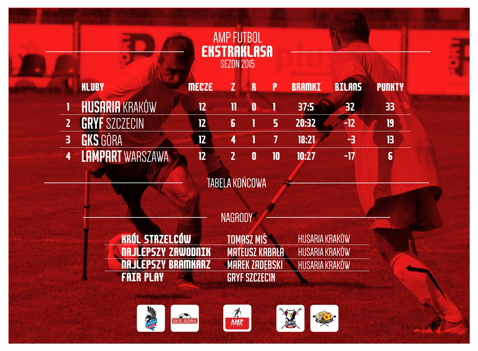 Amp Futbol Ekstraklasa 2015