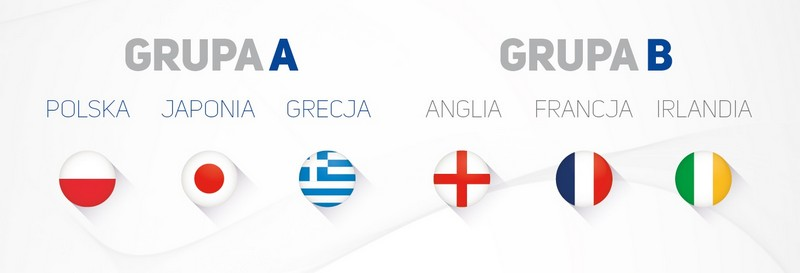 AFC17 grupy